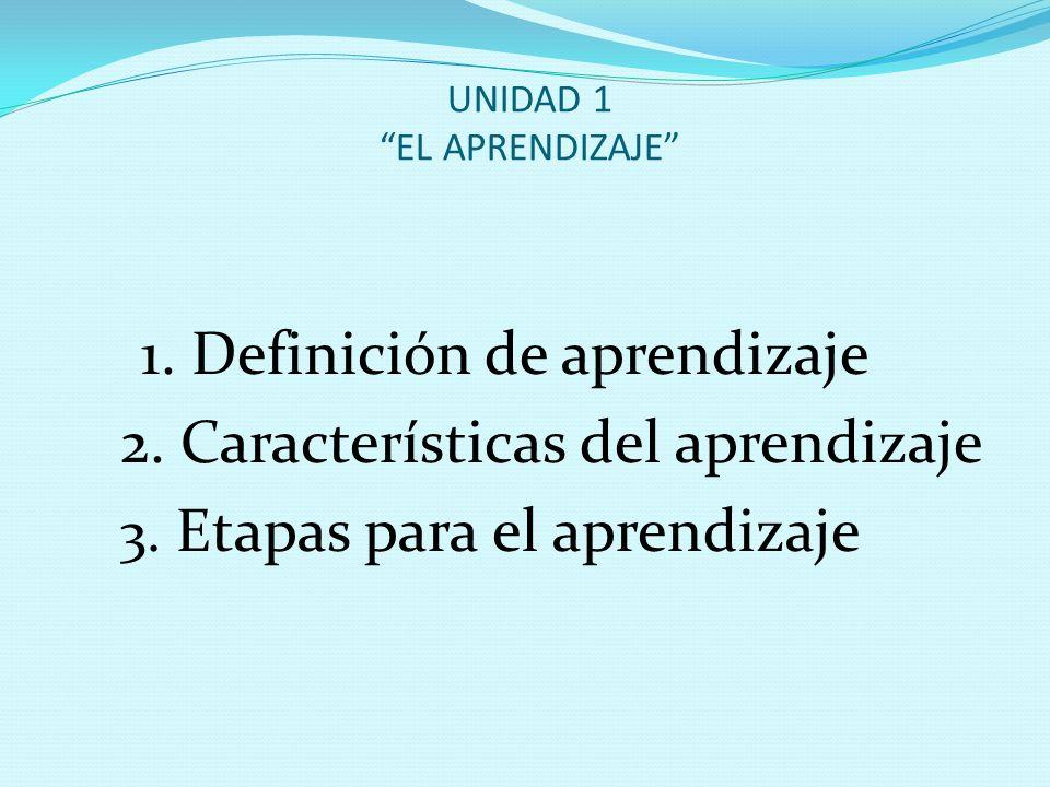 UNIDAD 2 TIPOS DE CONTENIDOS 1.Contenidos conceptuales 2.
