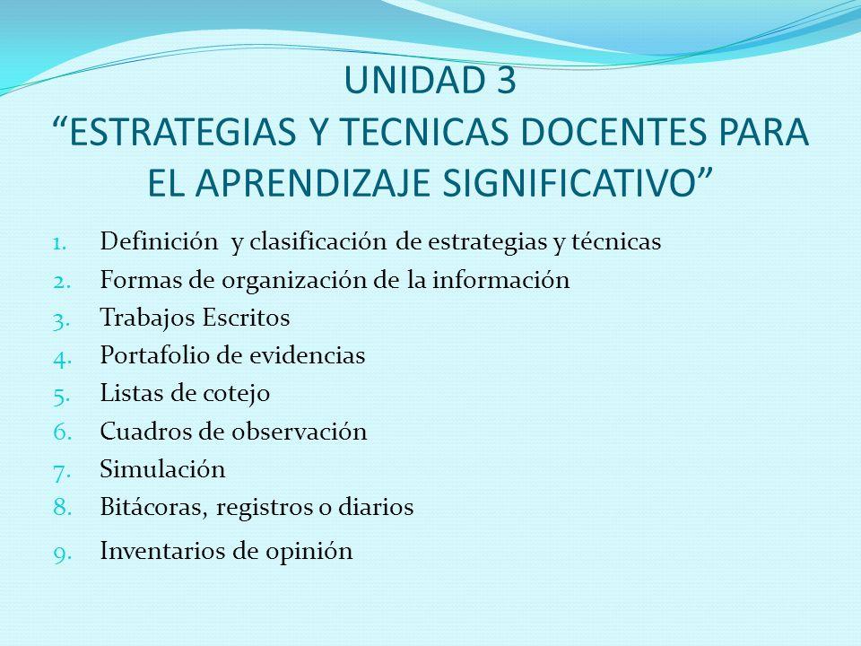 """UNIDAD 3 """"ESTRATEGIAS Y TECNICAS DOCENTES PARA EL APRENDIZAJE SIGNIFICATIVO"""" 1. Definición y clasificación de estrategias y técnicas 2. Formas de orga"""