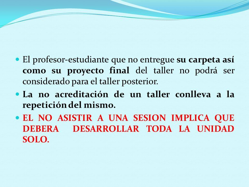 CONTACTO Correo electrónico nerimgnj@gmail.comnerimgnj@gmail.com http://doca4nerimgnj.wikispaces.com/ Duración del modulo 23 de marzo al 27 de abril de 2011 Entrega de evidencias 2 de mayo de 2011