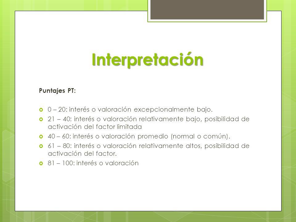 Interpretación Puntajes PT:  0 – 20: interés o valoración excepcionalmente bajo.  21 – 40: interés o valoración relativamente bajo, posibilidad de a