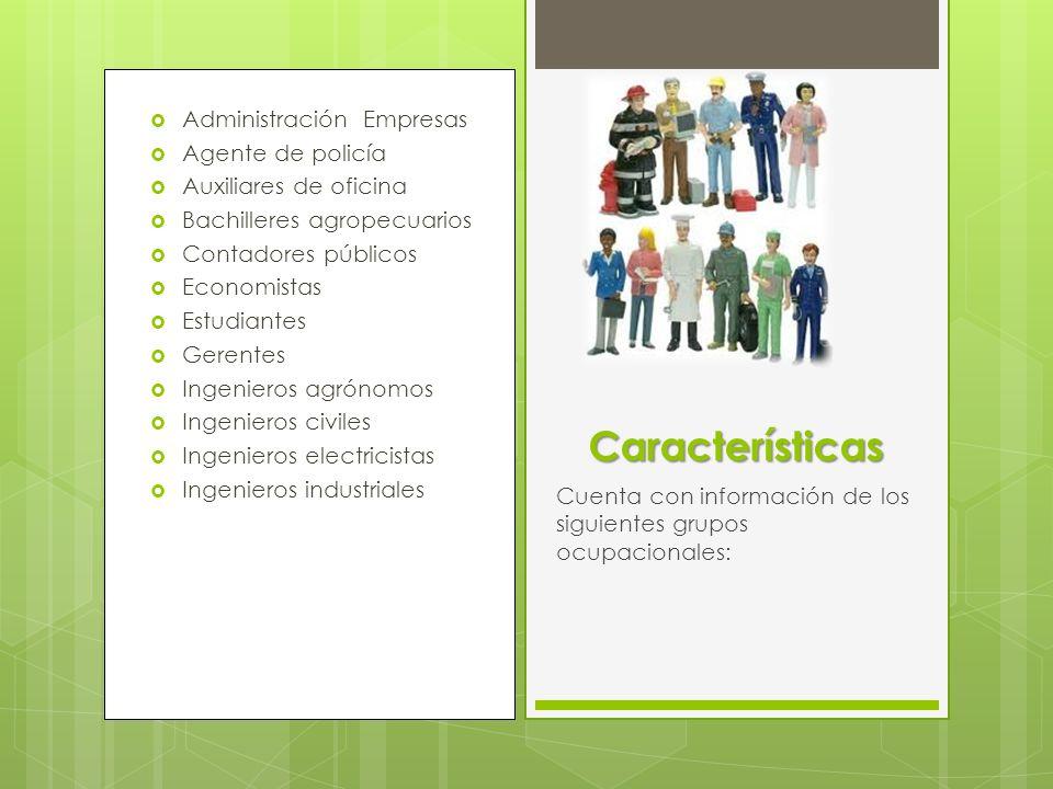  Administración Empresas  Agente de policía  Auxiliares de oficina  Bachilleres agropecuarios  Contadores públicos  Economistas  Estudiantes 