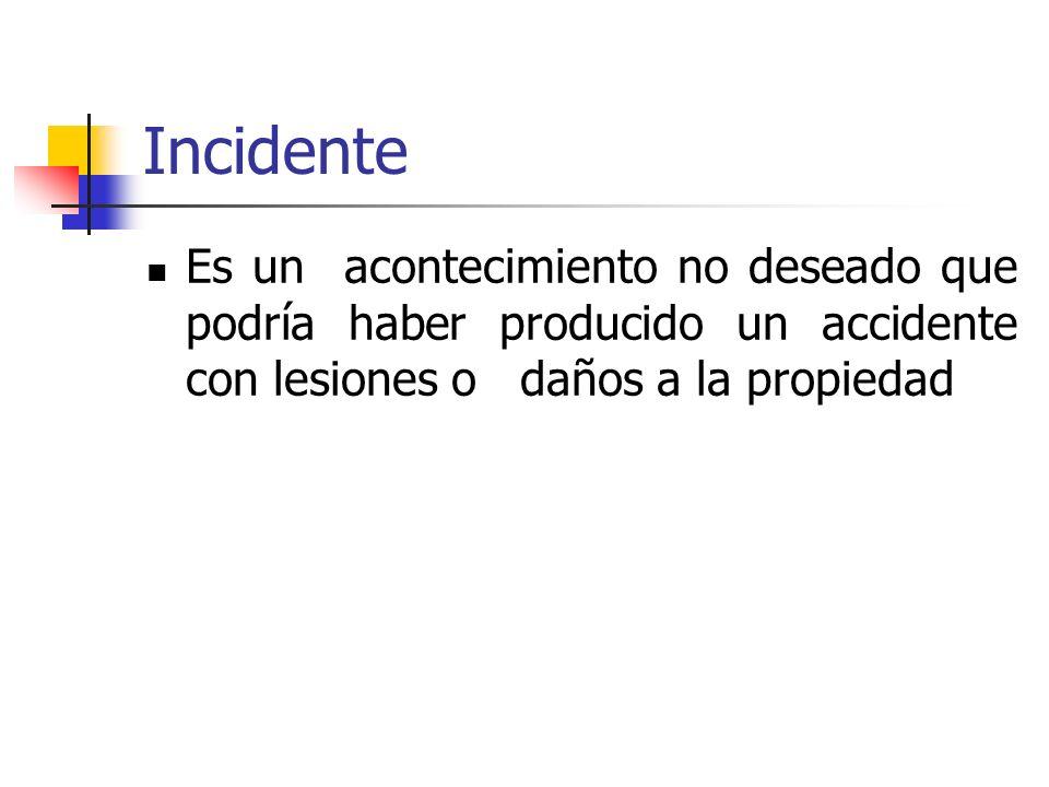 Incidente Es un acontecimiento no deseado que podría haber producido un accidente con lesiones o daños a la propiedad