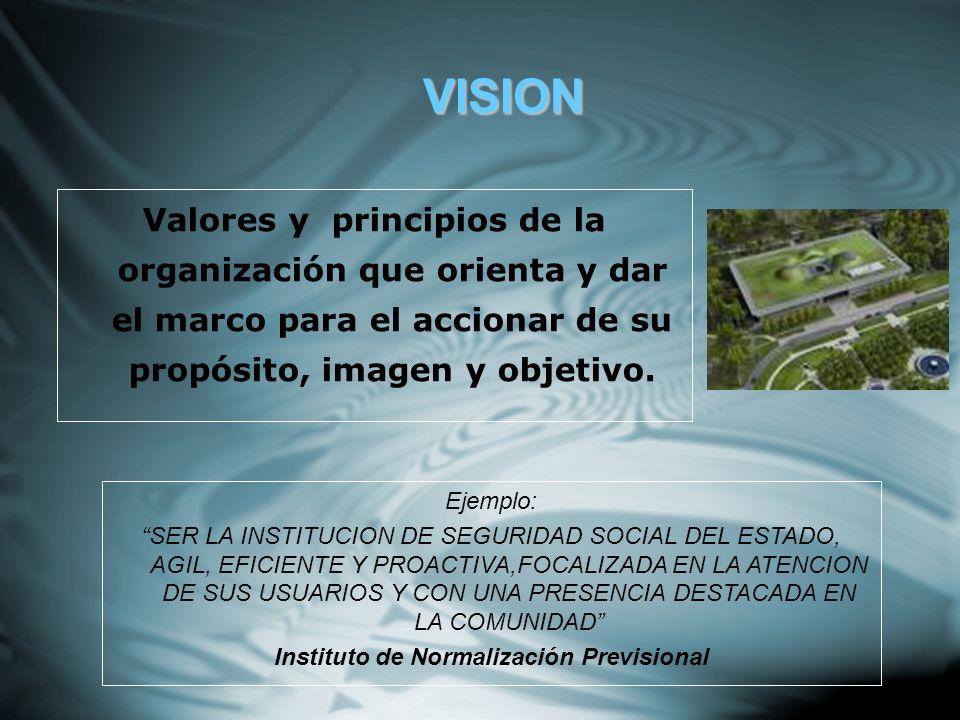 LINEAMIENTOS ESTRATEGICOS SESION 9 VISION Valores y principios de la ...