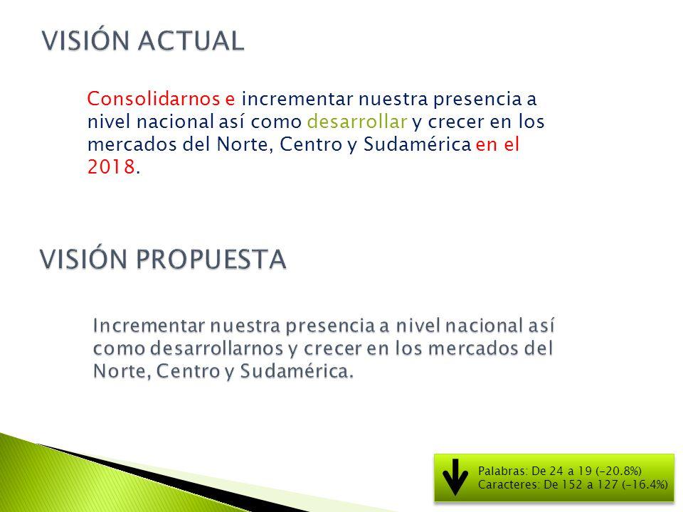 Consolidarnos e incrementar nuestra presencia a nivel nacional así como desarrollar y crecer en los mercados del Norte, Centro y Sudamérica en el 2018.