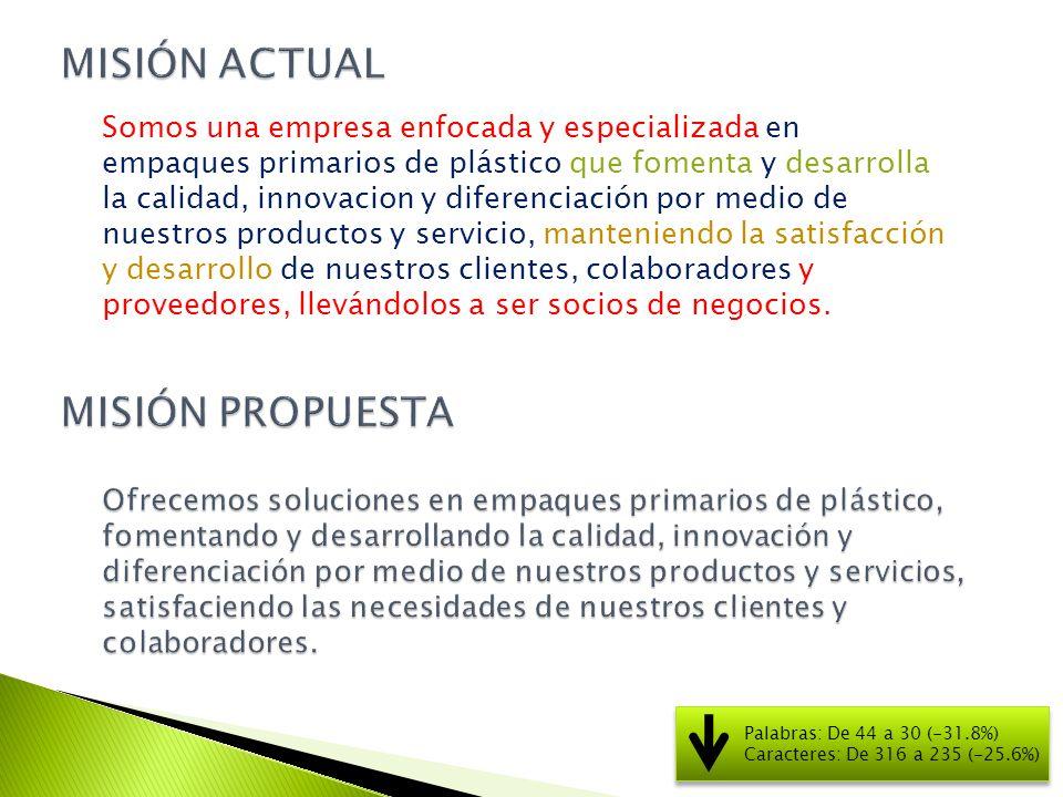 Somos una empresa enfocada y especializada en empaques primarios de plástico que fomenta y desarrolla la calidad, innovacion y diferenciación por medio de nuestros productos y servicio, manteniendo la satisfacción y desarrollo de nuestros clientes, colaboradores y proveedores, llevándolos a ser socios de negocios.