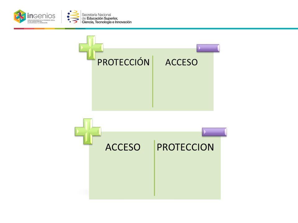 PROTECCIÓNACCESO PROTECCION
