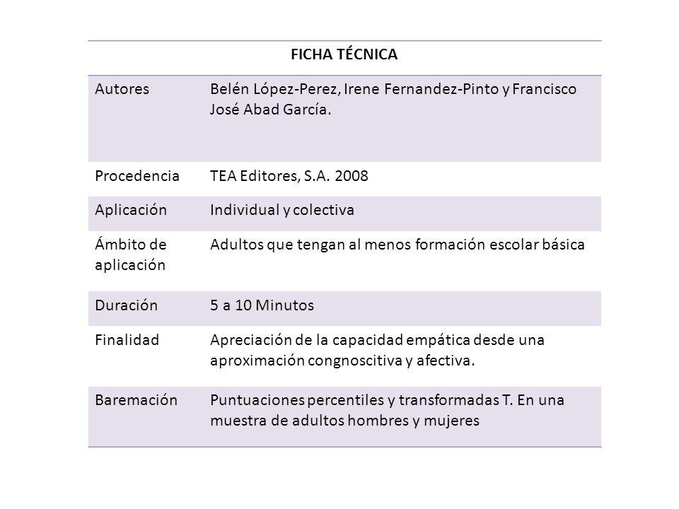 FICHA TÉCNICA AutoresBelén López-Perez, Irene Fernandez-Pinto y Francisco José Abad García.