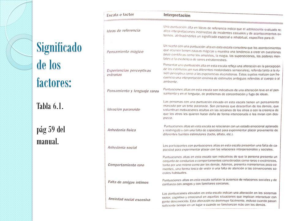 Significado de los factores: Tabla 6.1. pág 59 del manual.