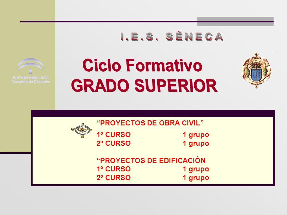 junta de andalucia consejeria de igualdad: