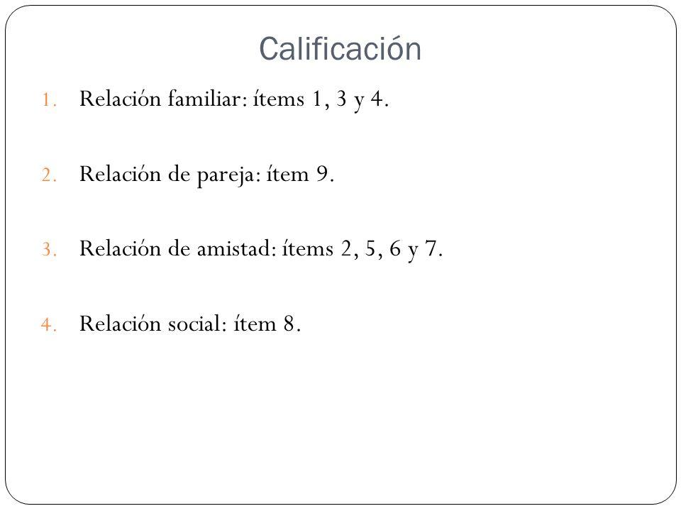 Calificación 1. Relación familiar: ítems 1, 3 y 4. 2. Relación de pareja: ítem 9. 3. Relación de amistad: ítems 2, 5, 6 y 7. 4. Relación social: ítem