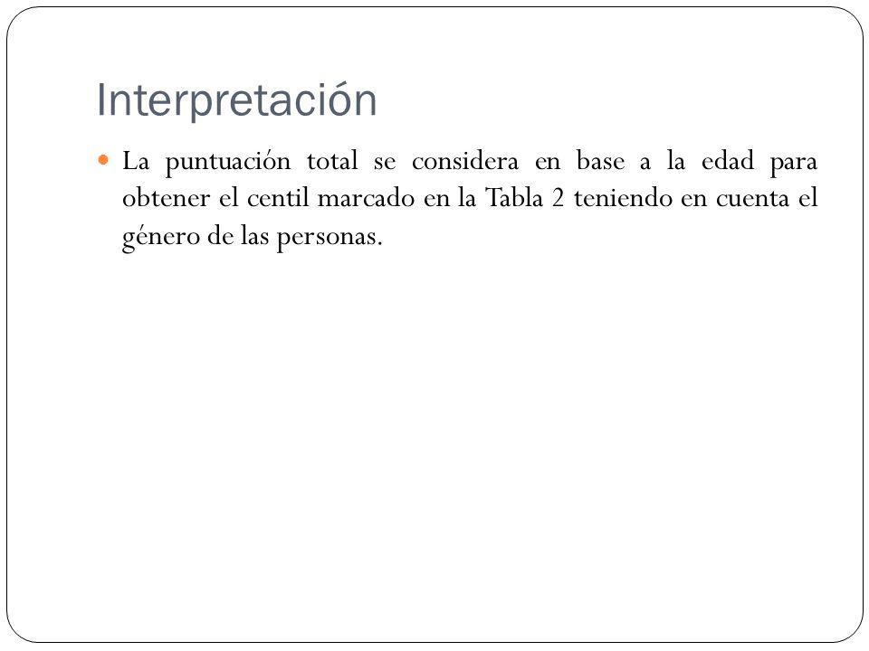 Interpretación La puntuación total se considera en base a la edad para obtener el centil marcado en la Tabla 2 teniendo en cuenta el género de las per