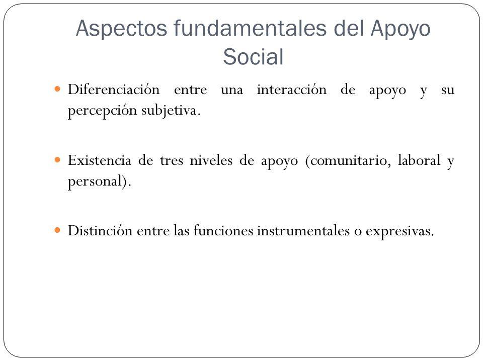 Aspectos fundamentales del Apoyo Social Diferenciación entre una interacción de apoyo y su percepción subjetiva. Existencia de tres niveles de apoyo (