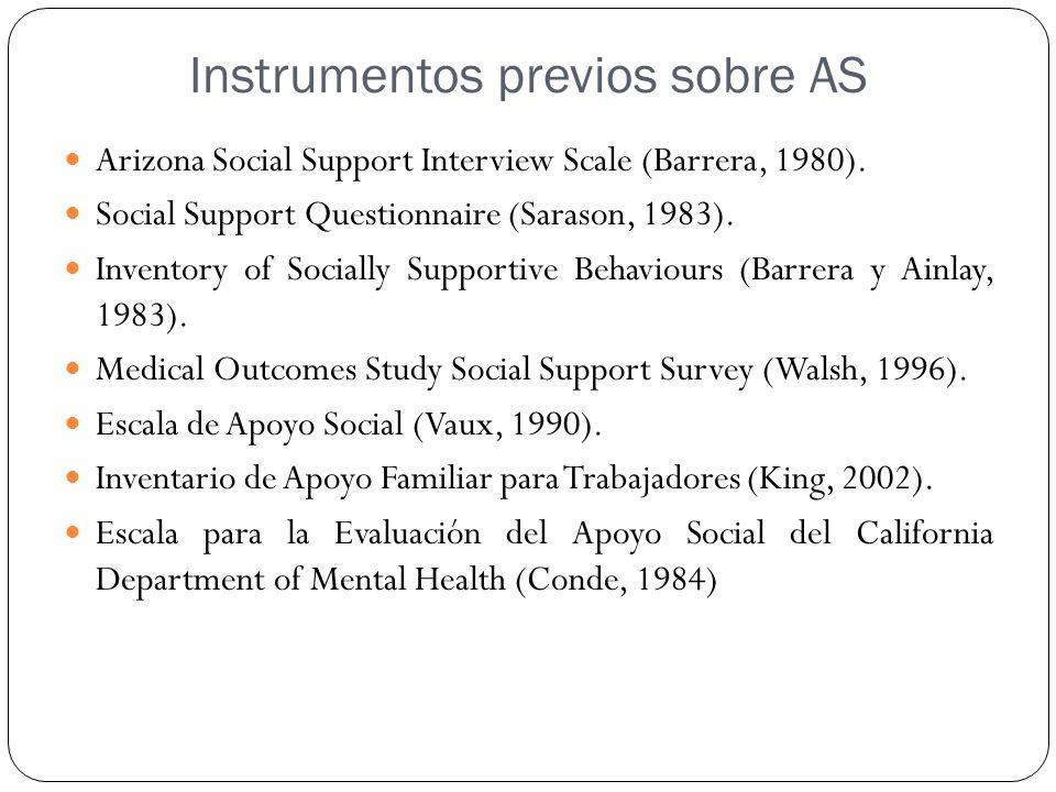 Instrumentos previos sobre AS Arizona Social Support Interview Scale (Barrera, 1980). Social Support Questionnaire (Sarason, 1983). Inventory of Socia