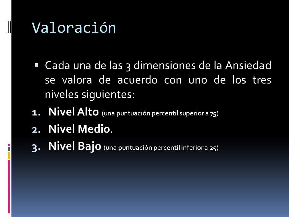 Valoración  Cada una de las 3 dimensiones de la Ansiedad se valora de acuerdo con uno de los tres niveles siguientes: 1.