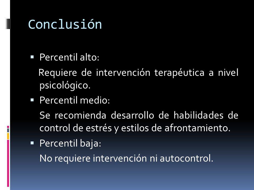 Conclusión  Percentil alto: Requiere de intervención terapéutica a nivel psicológico.