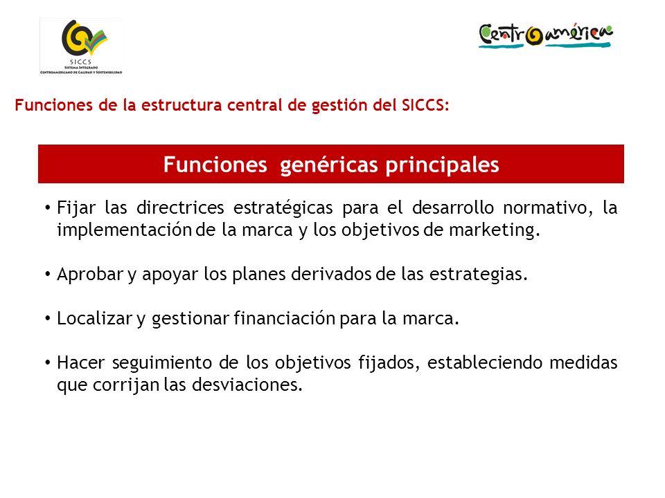 Funciones de la estructura central de gestión del SICCS: Funciones genéricas principales Fijar las directrices estratégicas para el desarrollo normativo, la implementación de la marca y los objetivos de marketing.
