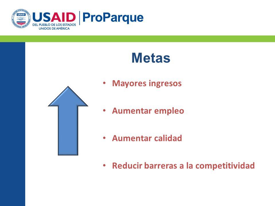 Metas Mayores ingresos Aumentar empleo Aumentar calidad Reducir barreras a la competitividad