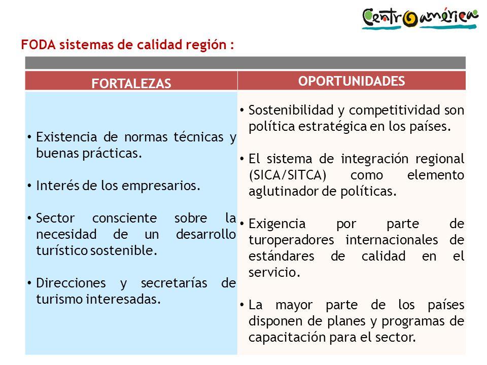 7 FODA sistemas de calidad región : FORTALEZAS OPORTUNIDADES Existencia de normas técnicas y buenas prácticas.