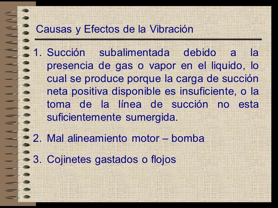 Causas y Efectos de la Vibración 4.Rotor desbalanceado 5.