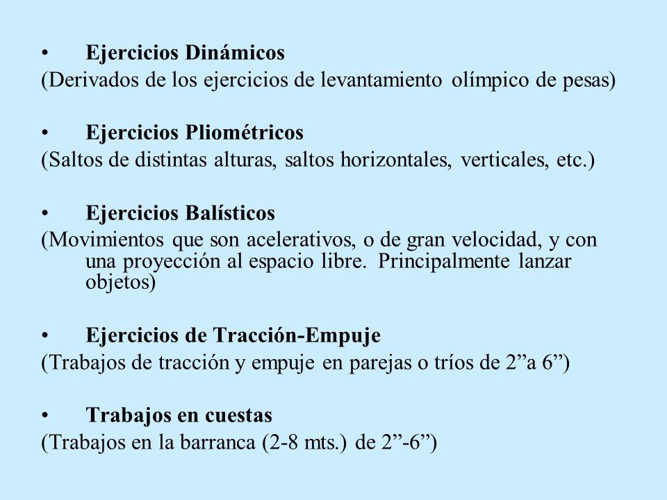 Ejercicios Dinámicos (Derivados de los ejercicios de levantamiento olímpico de pesas) Ejercicios Pliométricos (Saltos de distintas alturas, saltos horizontales, verticales, etc.) Ejercicios Balísticos (Movimientos que son acelerativos, o de gran velocidad, y con una proyección al espacio libre.