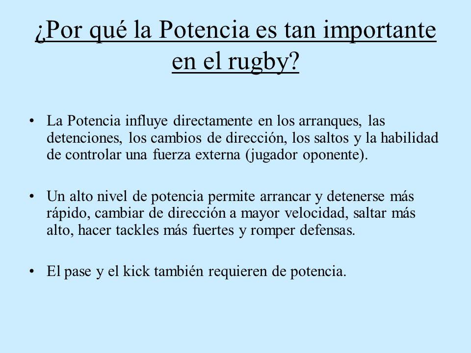 Enfoque de la charla: La Potencia en el rugby Clasificación de la Fuerza y la potencia Consideraciones Formas de entrenar Fisiológicas la potencia Ejemplos de planes Ejercicios De entrenamiento Dinámicos Trabajo de investigación
