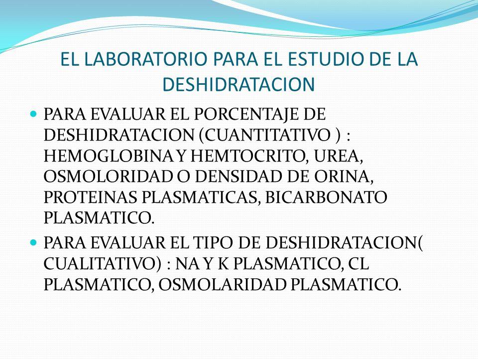 EL LABORATORIO PARA EL ESTUDIO DE LA DESHIDRATACION PARA EVALUAR EL PORCENTAJE DE DESHIDRATACION (CUANTITATIVO ) : HEMOGLOBINA Y HEMTOCRITO, UREA, OSM