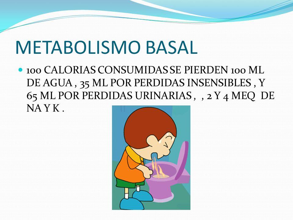 METABOLISMO BASAL 100 CALORIAS CONSUMIDAS SE PIERDEN 100 ML DE AGUA, 35 ML POR PERDIDAS INSENSIBLES, Y 65 ML POR PERDIDAS URINARIAS,, 2 Y 4 MEQ DE NA