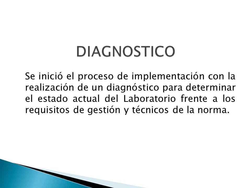 Se inició el proceso de implementación con la realización de un diagnóstico para determinar el estado actual del Laboratorio frente a los requisitos d