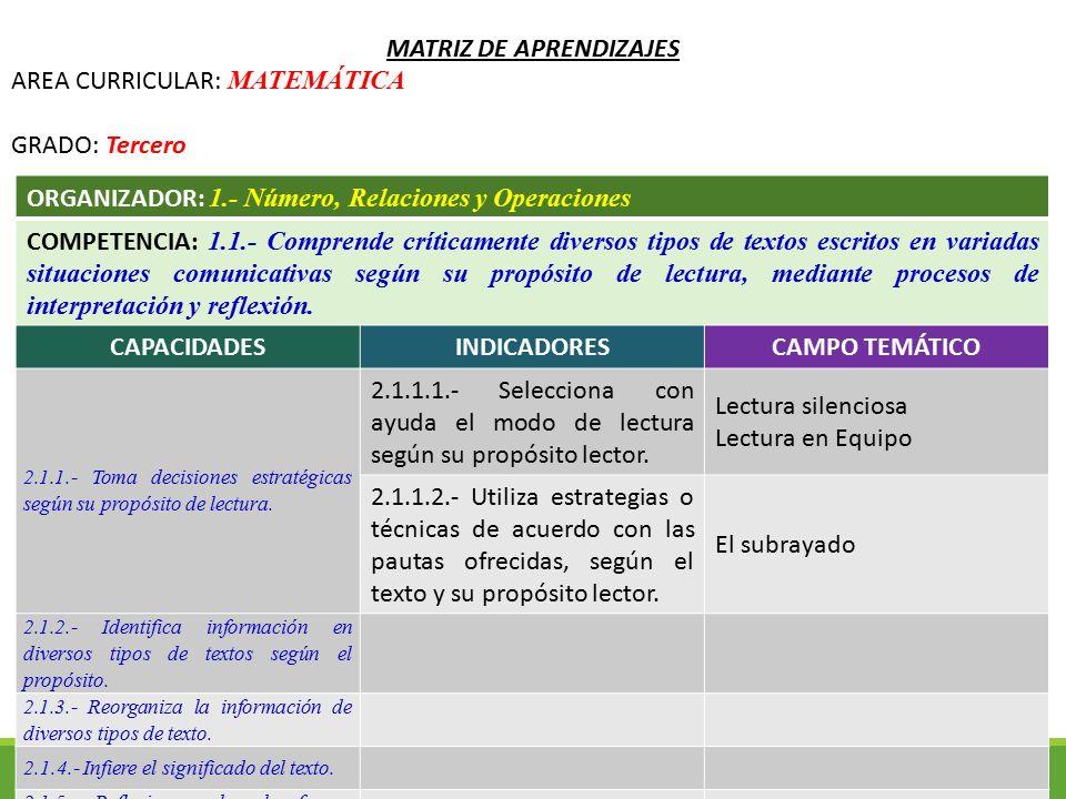 MATRIZ DE APRENDIZAJES AREA CURRICULAR: MATEMÁTICA GRADO: Tercero ORGANIZADOR: 1.- Número, Relaciones y Operaciones COMPETENCIA: 1.1.- Comprende críti