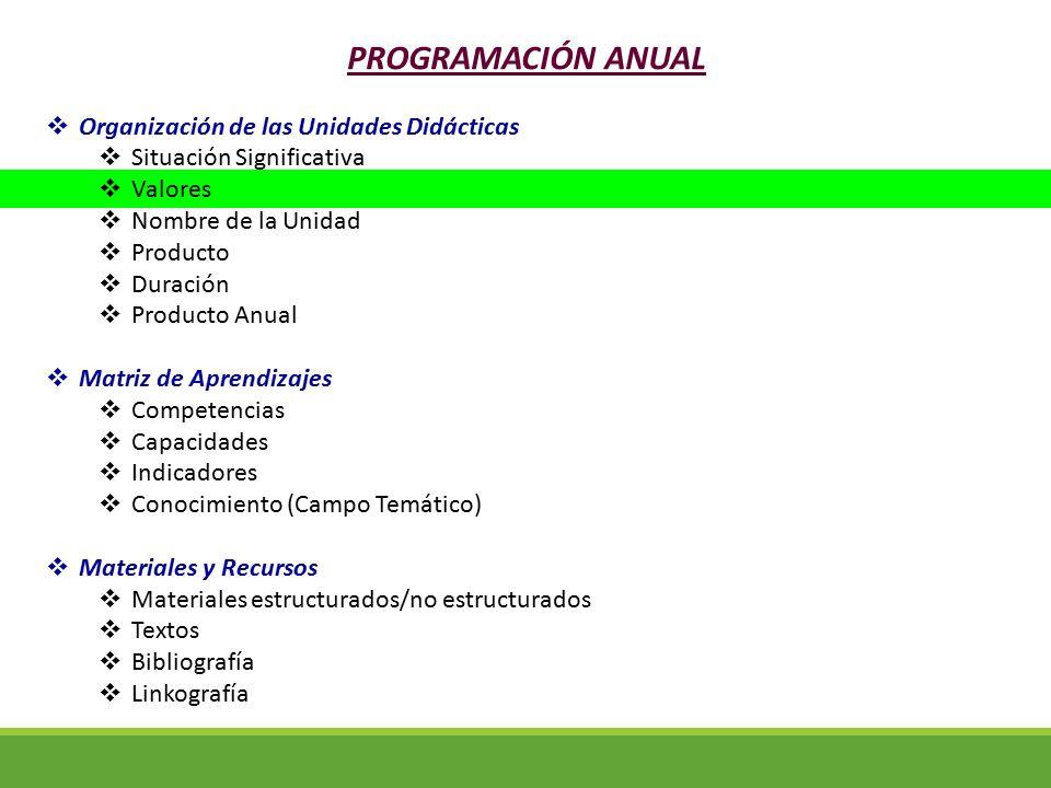 PROGRAMACIÓN ANUAL  Organización de las Unidades Didácticas  Situación Significativa  Valores  Nombre de la Unidad  Producto  Duración  Product