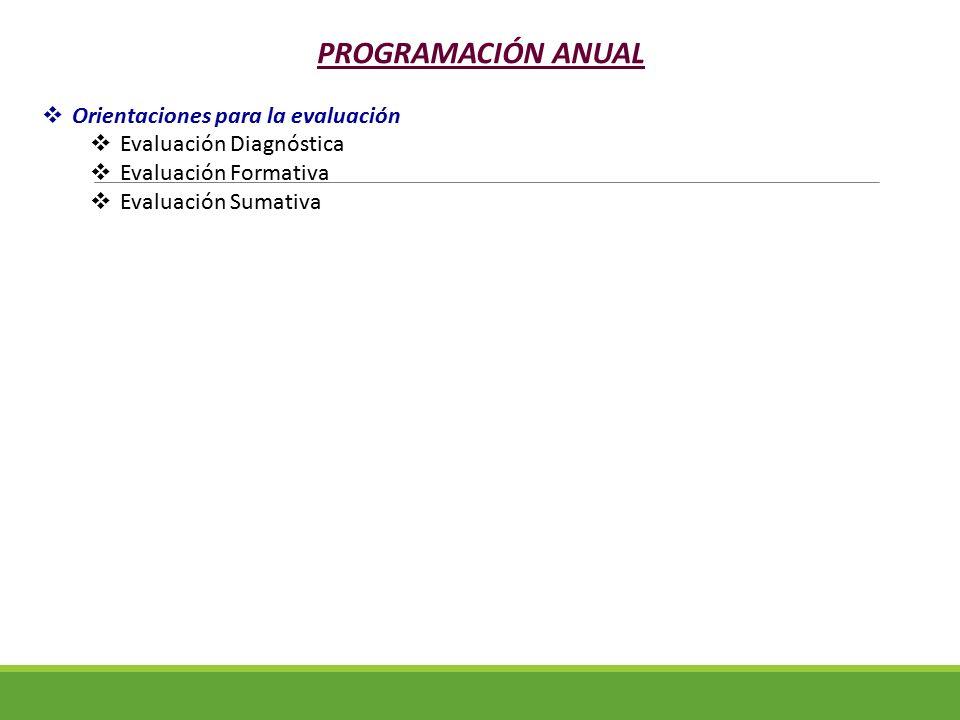 PROGRAMACIÓN ANUAL  Orientaciones para la evaluación  Evaluación Diagnóstica  Evaluación Formativa  Evaluación Sumativa