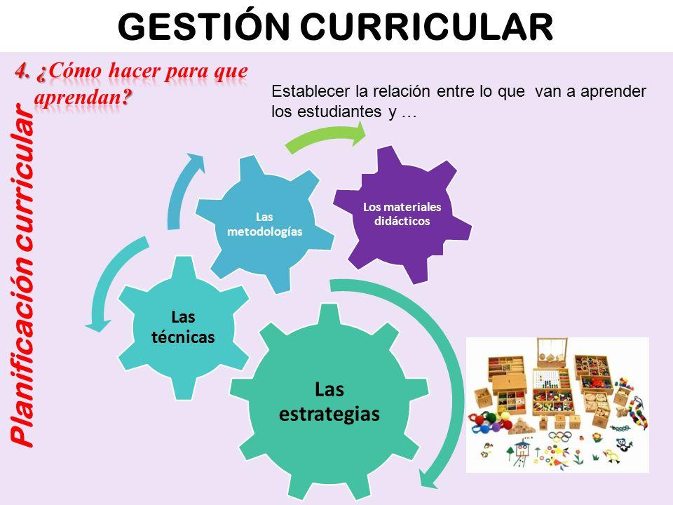 GESTIÓN CURRICULAR Planificación curricular Para saber qué y cómo están aprendiendo debemos prever los momentos, métodos e instrumentos de evaluación que permitan acompañar sus aprendizajes.
