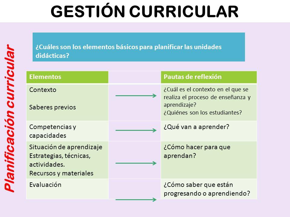 GESTIÓN CURRICULAR Planificación curricular ¿Cuáles son los elementos básicos para planificar las unidades didácticas? ElementosPautas de reflexión Co