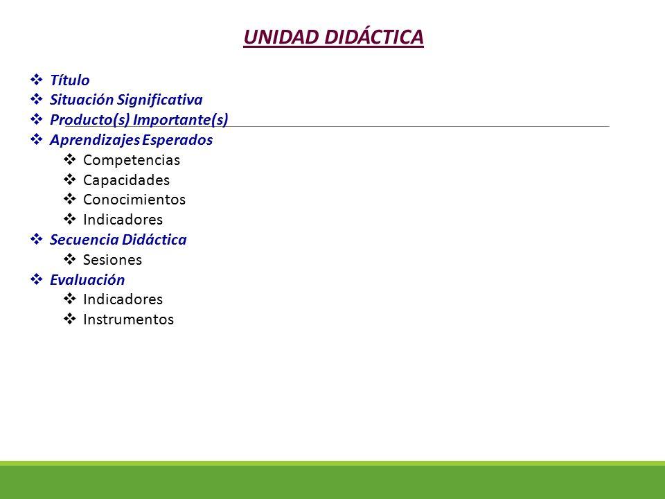 UNIDAD DIDÁCTICA  Título  Situación Significativa  Producto(s) Importante(s)  Aprendizajes Esperados  Competencias  Capacidades  Conocimientos