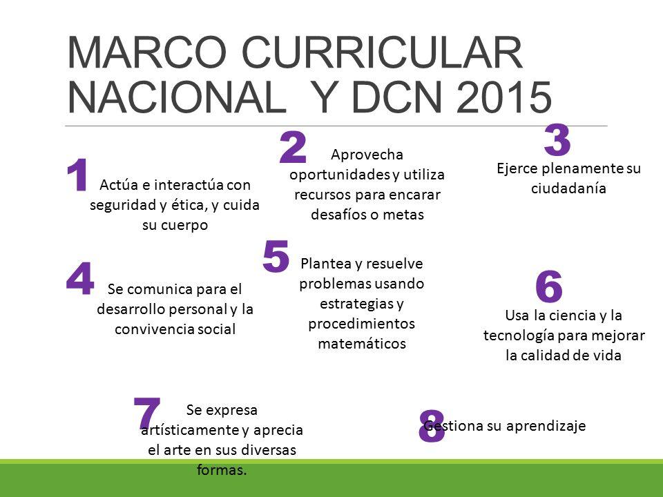 MARCO CURRICULAR NACIONAL Y DCN 2015 1 Actúa e interactúa con seguridad y ética, y cuida su cuerpo 2 Aprovecha oportunidades y utiliza recursos para e