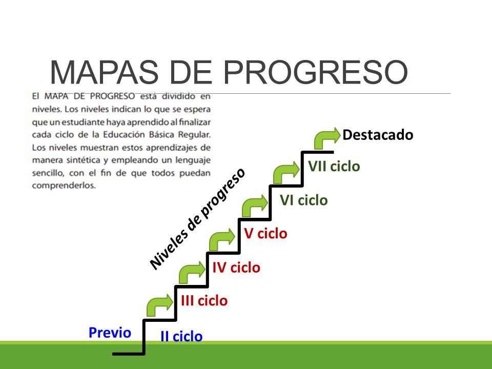 MAPAS DE PROGRESO II ciclo III ciclo IV ciclo V ciclo VI ciclo VII ciclo Previo Destacado