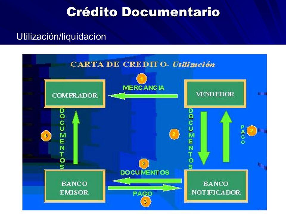 Crédito Documentario Utilización/liquidacion