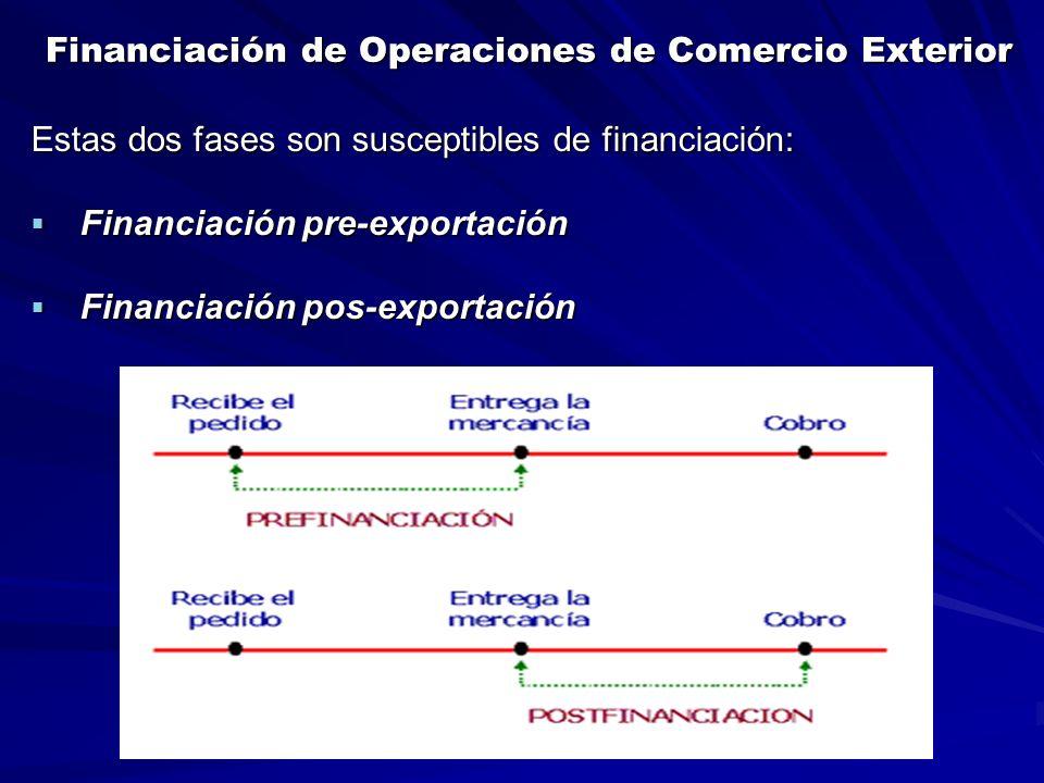 Financiación de Operaciones de Comercio Exterior Financiación de Operaciones de Comercio Exterior Estas dos fases son susceptibles de financiación:  Financiación pre-exportación  Financiación pos-exportación