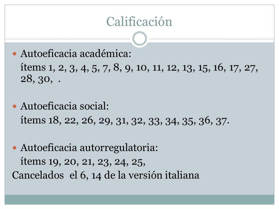 Calificación Autoeficacia académica: ítems 1, 2, 3, 4, 5, 7, 8, 9, 10, 11, 12, 13, 15, 16, 17, 27, 28, 30,. Autoeficacia social: ítems 18, 22, 26, 29,