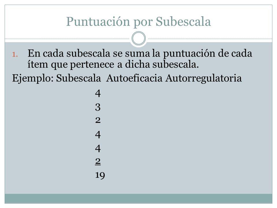 Puntuación por Subescala 1. En cada subescala se suma la puntuación de cada ítem que pertenece a dicha subescala. Ejemplo: Subescala Autoeficacia Auto