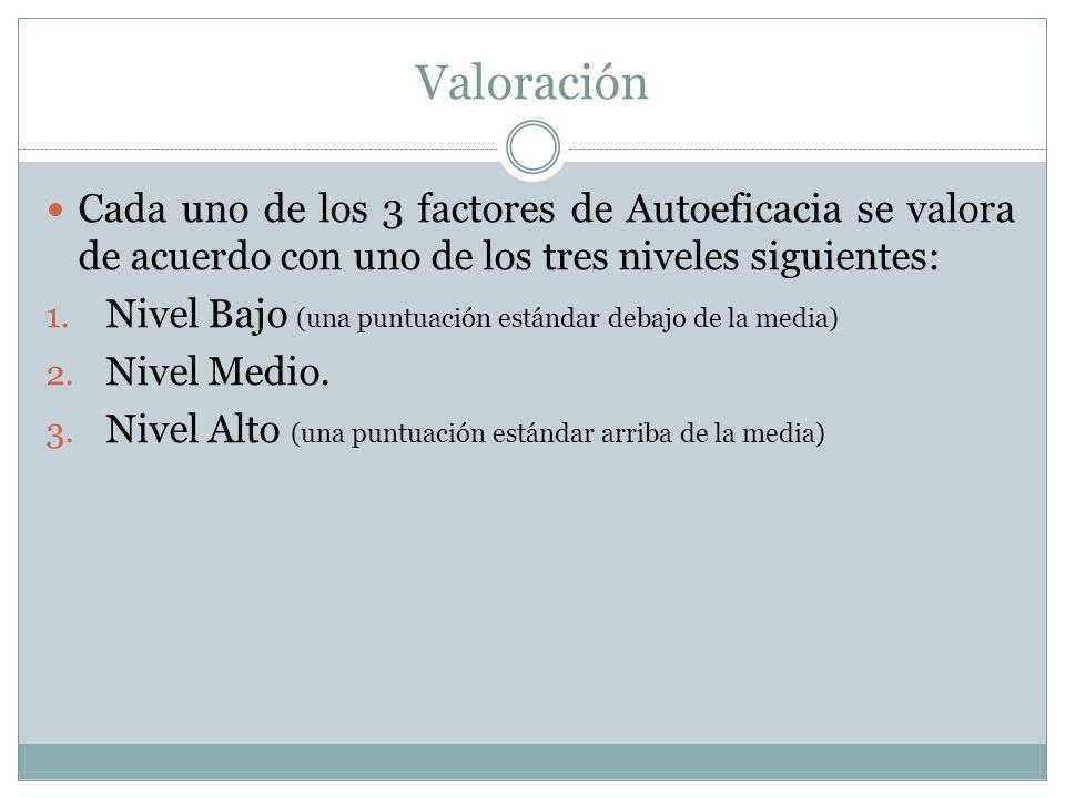 Valoración Cada uno de los 3 factores de Autoeficacia se valora de acuerdo con uno de los tres niveles siguientes: 1. Nivel Bajo (una puntuación están