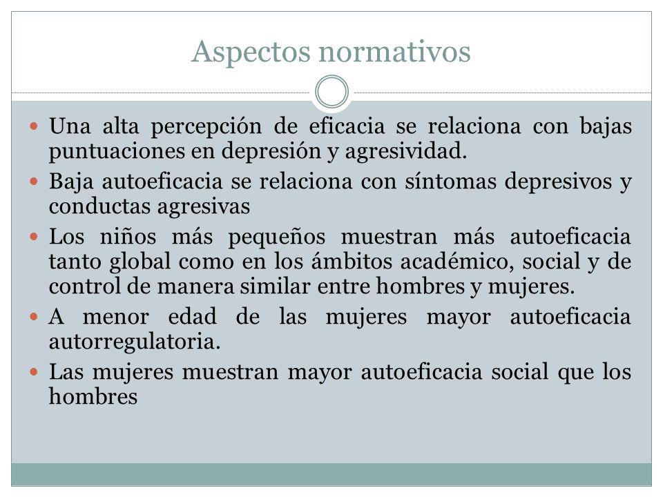 Aspectos normativos Una alta percepción de eficacia se relaciona con bajas puntuaciones en depresión y agresividad. Baja autoeficacia se relaciona con