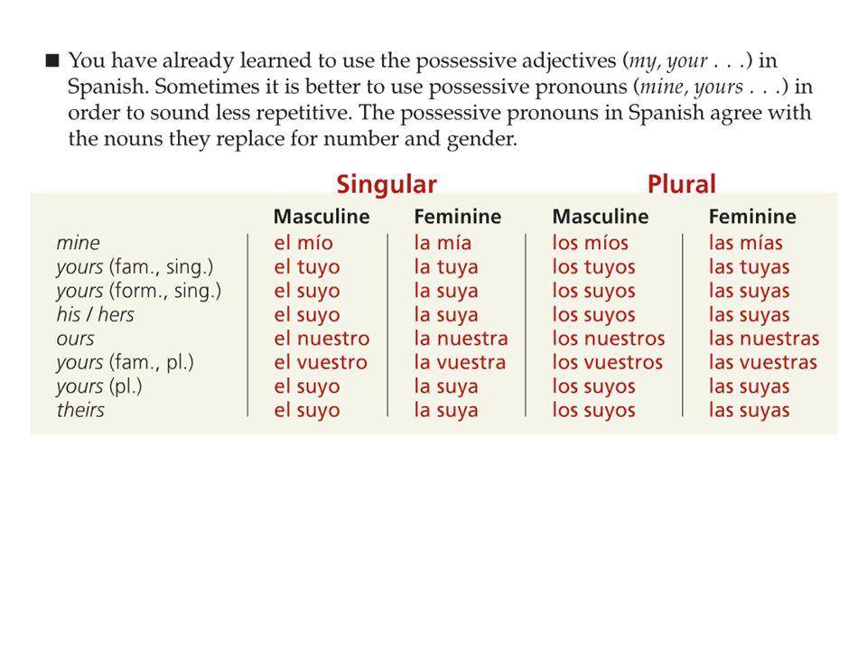 Long-Form Possessive Adjectives and Pronouns (Los adjetivos y ...