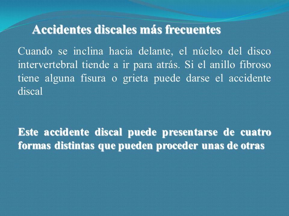 Accidentes discales más frecuentes Cuando se inclina hacia delante, el núcleo del disco intervertebral tiende a ir para atrás.