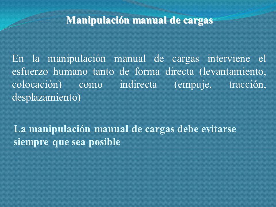 Manipulación manual de cargas En la manipulación manual de cargas interviene el esfuerzo humano tanto de forma directa (levantamiento, colocación) como indirecta (empuje, tracción, desplazamiento) La manipulación manual de cargas debe evitarse siempre que sea posible