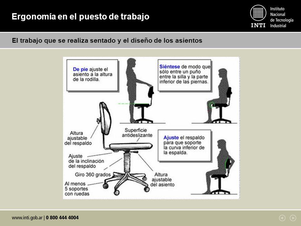 Ergonomía en el puesto de trabajo El trabajo que se realiza sentado y el diseño de los asientos