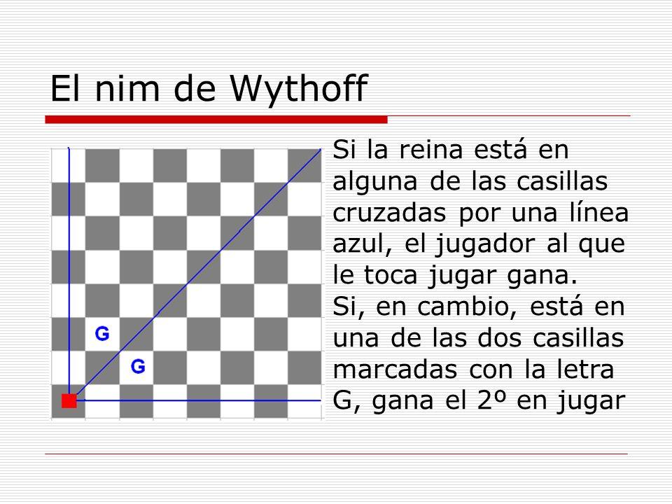 El nim de Wythoff Si la reina está en alguna de las casillas cruzadas por una línea azul, el jugador al que le toca jugar gana. Si, en cambio, está en