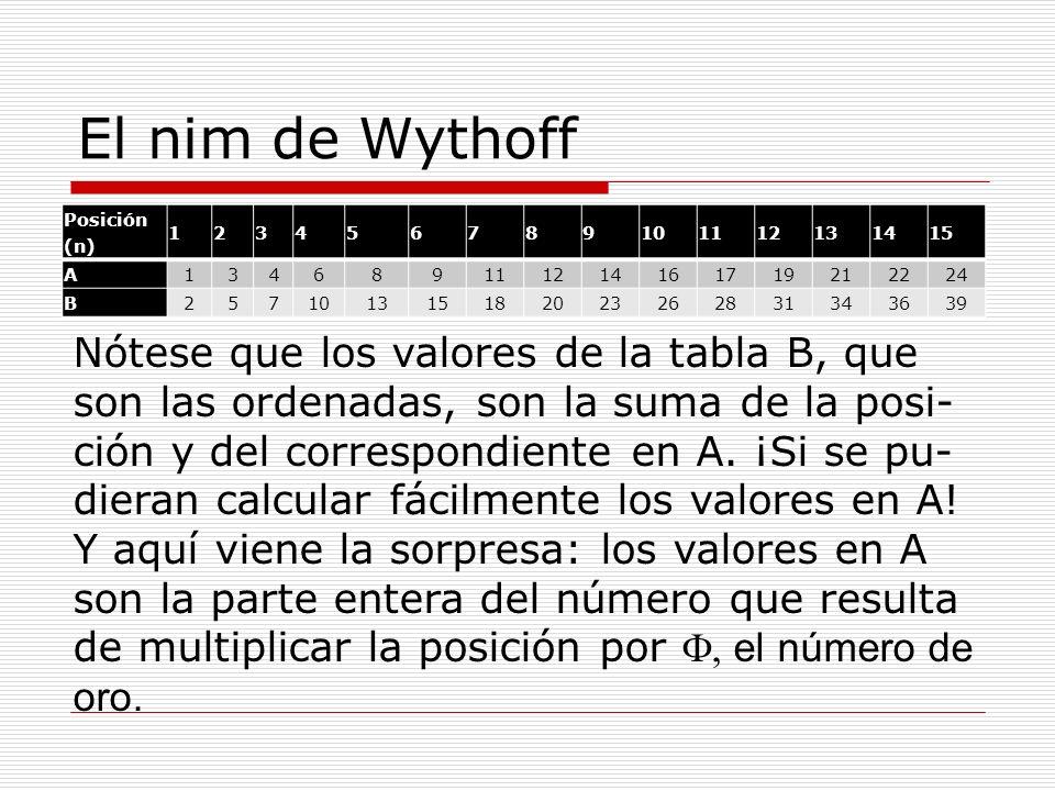 El nim de Wythoff Posición (n) 123456789101112131415 A134689111214161719212224 B257101315182023262831343639 Nótese que los valores de la tabla B, que