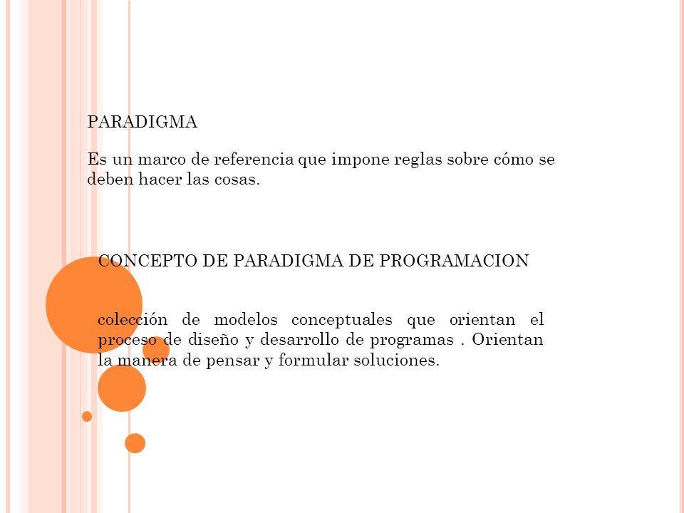 PARADIGMA Es un marco de referencia que impone reglas sobre cómo se ...