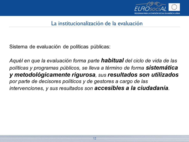 el proceso monitorio en america latina: